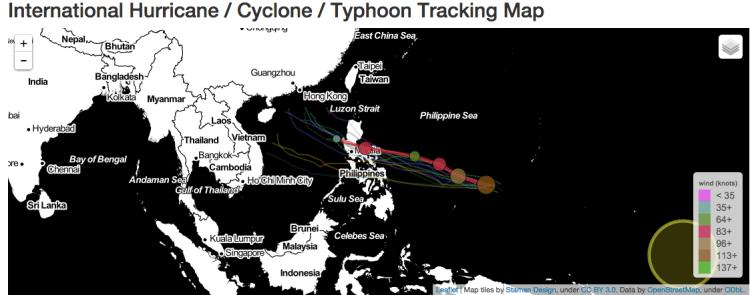 Cyclocane
