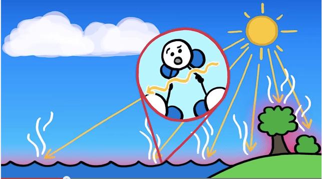 Pedagogisk film om hur moln bildas