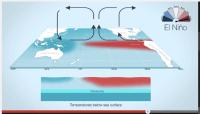 Vad är El Niño?