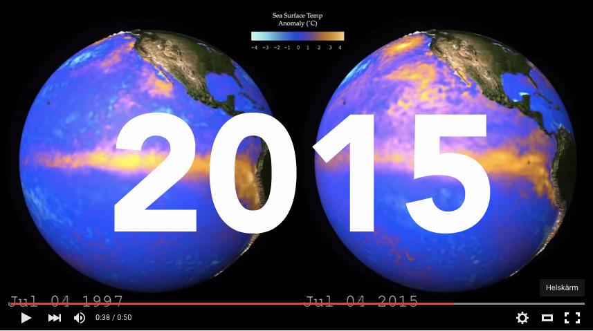 Klimatåret 2015
