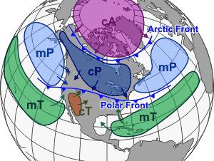 Luftmassor, Från Wikipedia