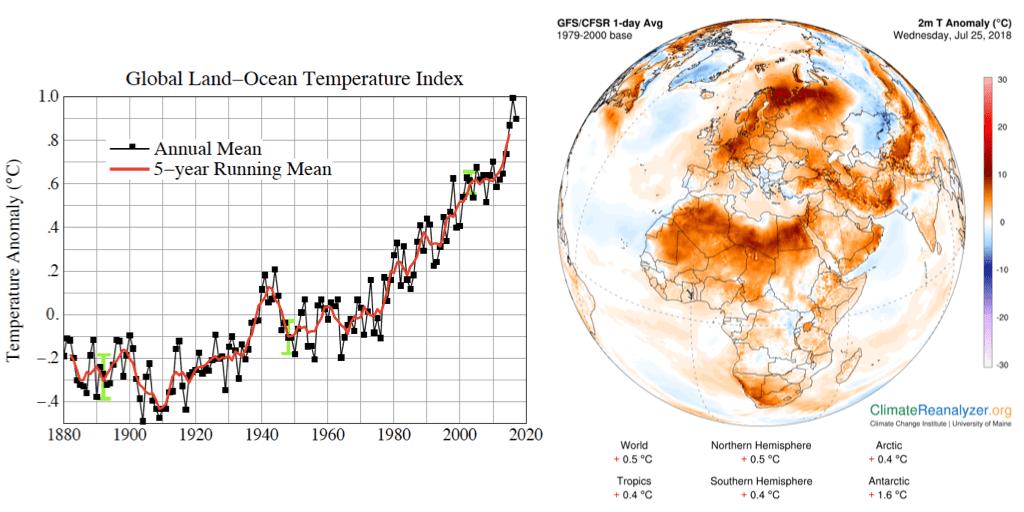 Beror värmeböljan på klimatförändringarna?