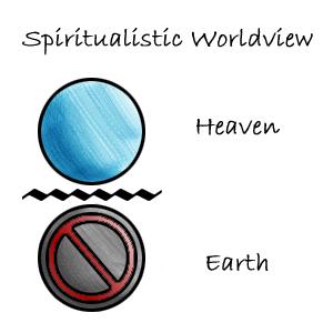 2 Spiritualistic Worldview B
