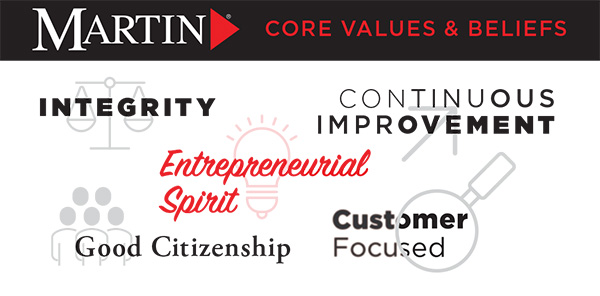 Martin Supply Core Values and Beliefs