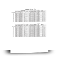 Torque Chart Importance