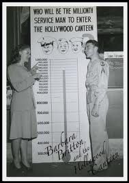 Who will be the millionth guest at the Hollywood Canteen?