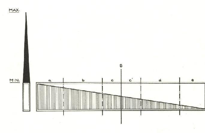 L12_01Klimakategorier