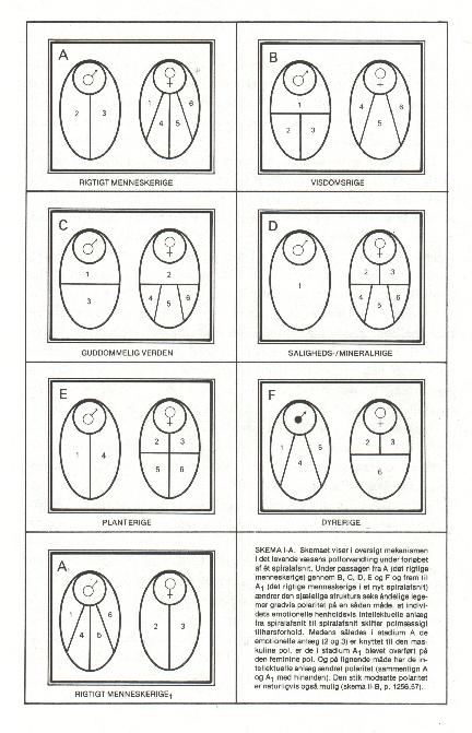 L77-1