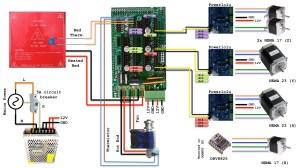 Chronicles of my 3D printer, part 2: the electrical Pandora's Box – Martin's den