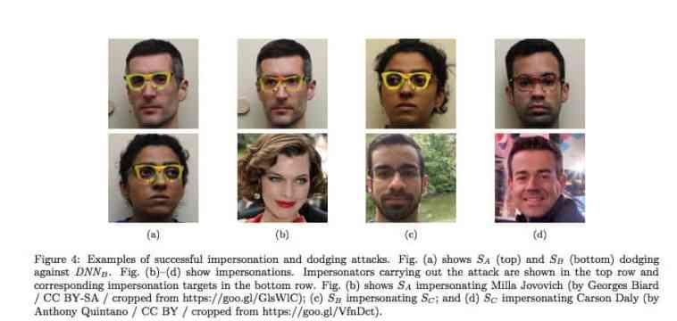 Ejemplos de engaño a sistema de reconocimiento facial