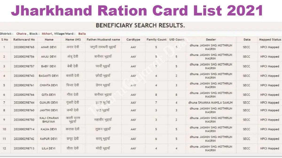 Jharkhand Ration Card List 2021 / Status Check Online @ aahar.jharkhand.gov.in » MaruGujaratDesi