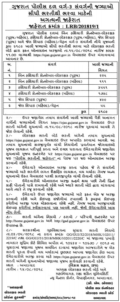 https://i1.wp.com/marugujarat.net/wp-content/uploads/2018/08/2018-08-14_075940.jpg?w=696&ssl=1