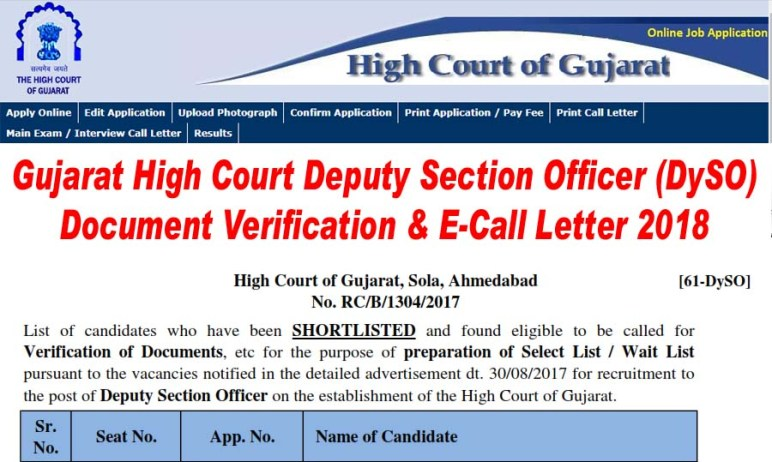 Gujarat High Court DYSO Selection List