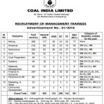 Coal India Recruitment 2019-20
