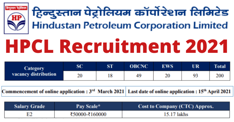 HPCL Notification 2021 – Opening for 200 Engineer Posts