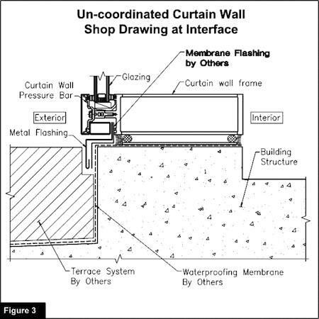 building design construction