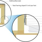 The Best Way To Seal A Shower Professional Builder