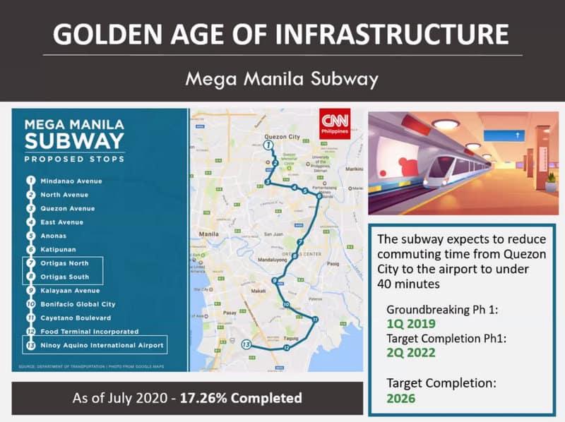 Manila Rapid Transit