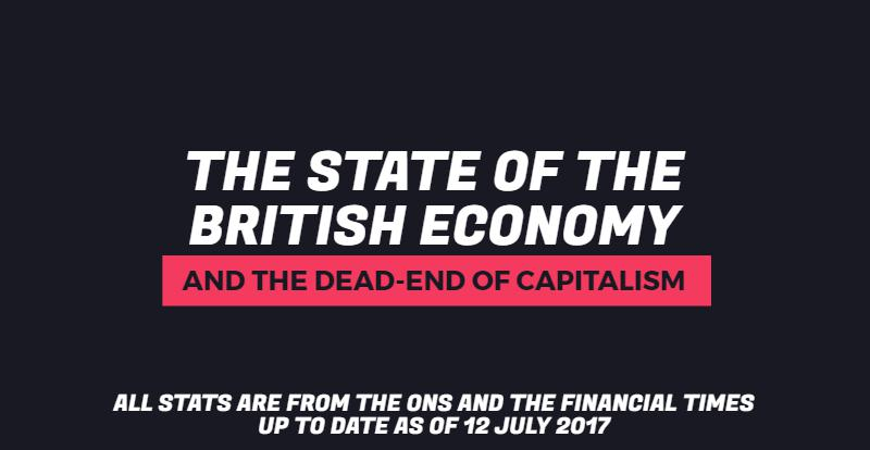 The state of the British economy and the dead-end of capitalism