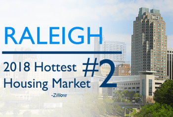 Raleigh Ranks Among Hottest Housing Markets for 2018