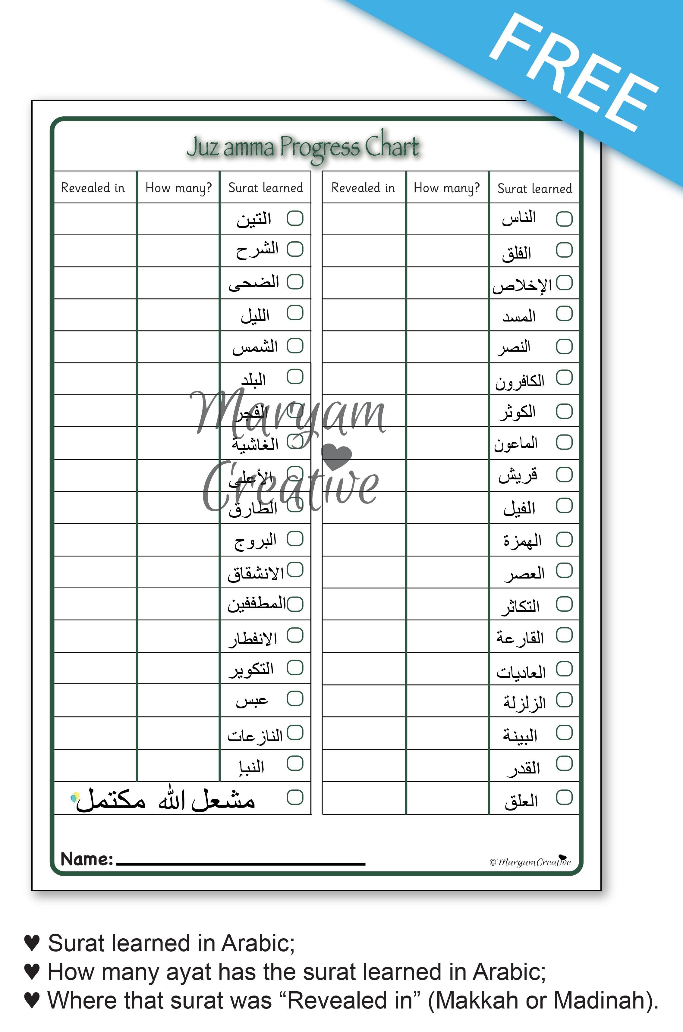 Quran Juzz Amma Progress Chart Version 2