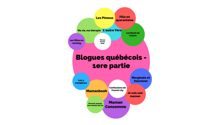 Blogues québécois - 1ere partie