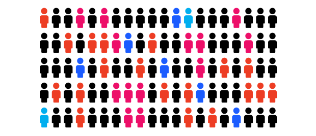 Example slide from inclusive interfaces presentation showing a representation of US racial diversity with icons representing people