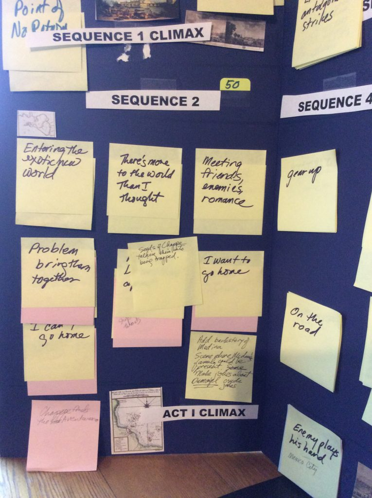 Story structure for Act 1 climax