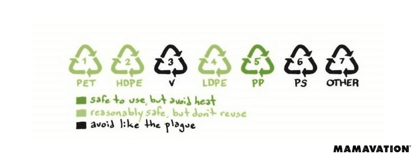 Green Enough Plastics Guide
