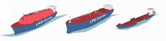 Typy gazowców i charakterystyka