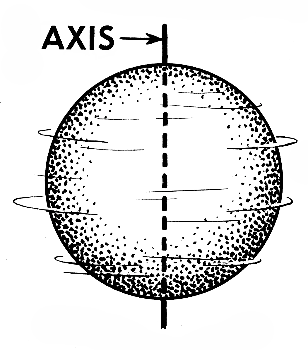 File Axis 001