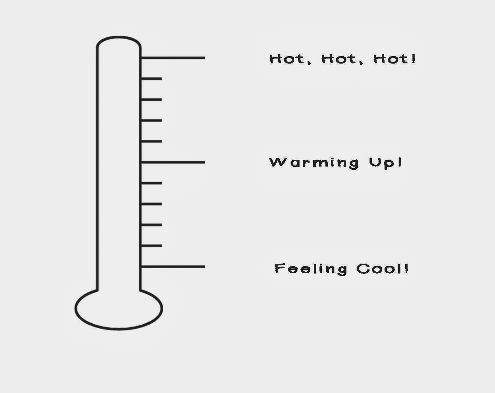 Anger Thermometer Worksheet