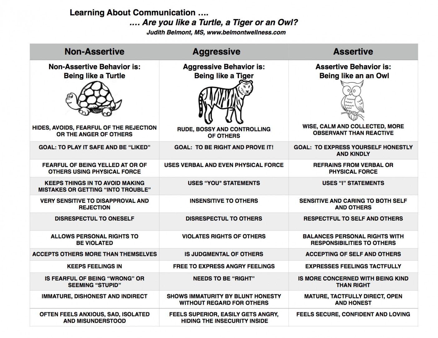 Coping Skills Worksheets