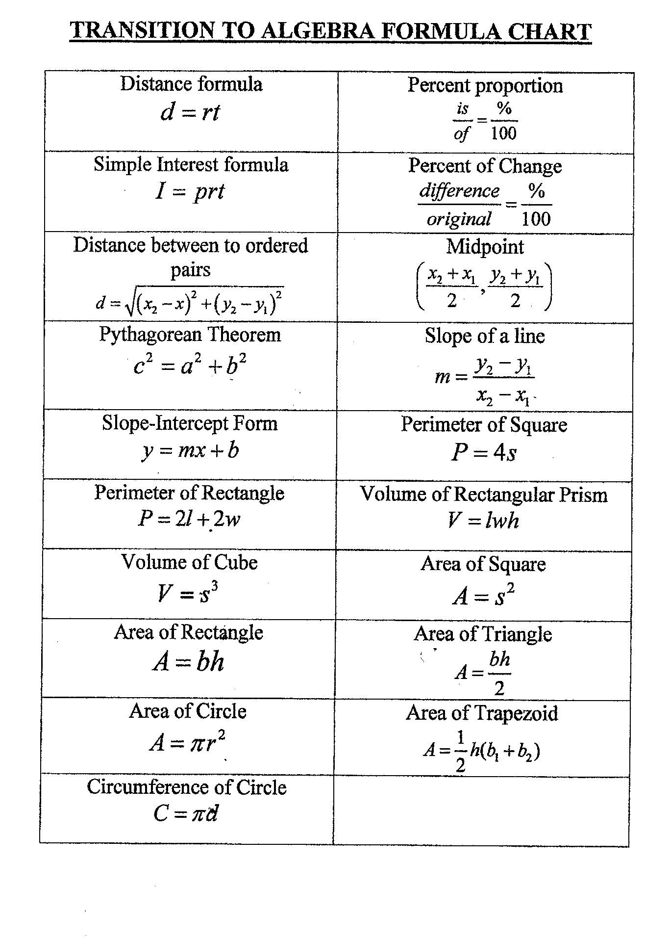 Printable College Math Worksheets