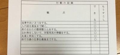 成績表(行動の記録)