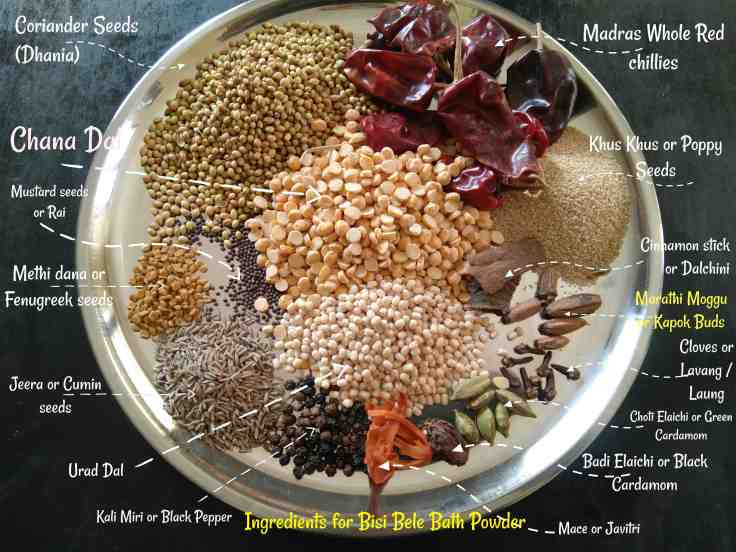 KEY SPICES FOR MAKING THE BISI BELE BATH POWDER