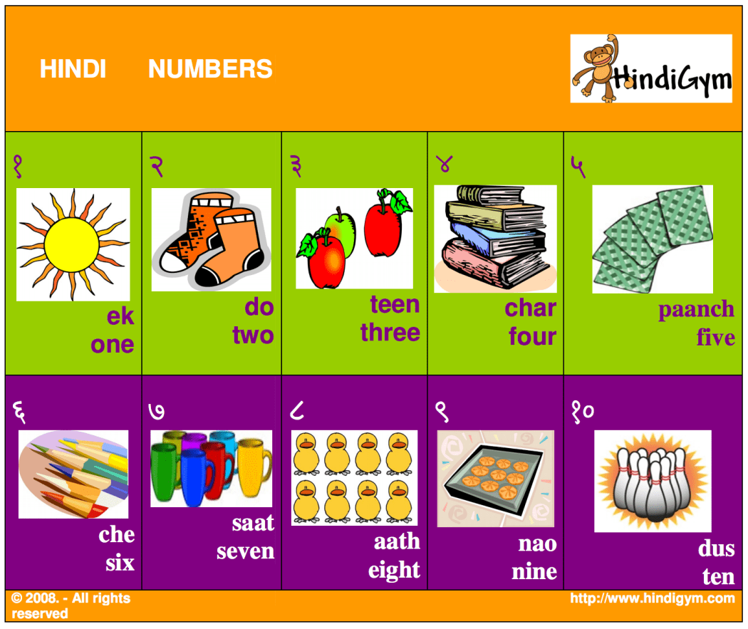 Teaching Kids How to Count in Hindi - Masalamommas