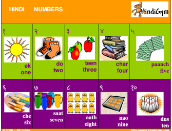 Teaching Kids How to Count in Hindi