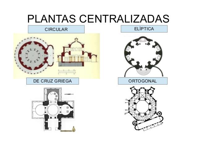 Plantas centralizadas