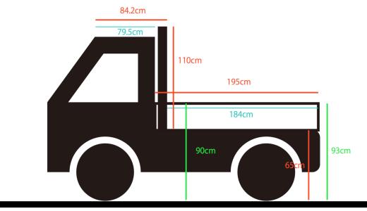 軽トラキャンピングカーDIYのための「荷台サイズ等の計測」