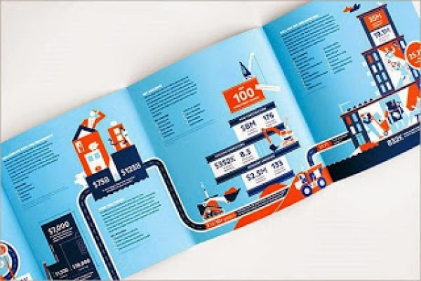 Contoh desain brosur desain kreatif - National Multi Housing Council 02