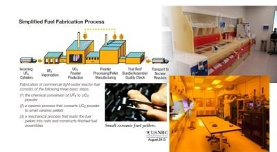 Proses Fabrikasi Logam