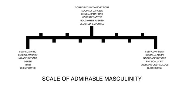 Admirable Masculinity Scale 2.0