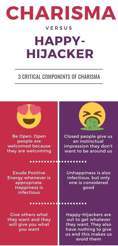 3 Critical Components of Charisma Re-Cap