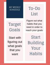 If you want discipline and success, start with your habits. What habits do you need to build to get where you want to go?
