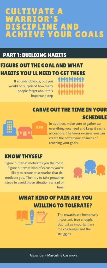 Discipline infographic