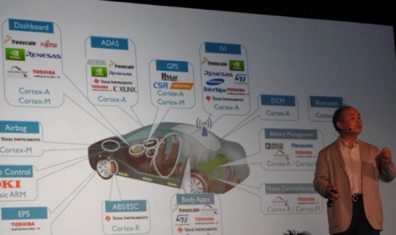 2a73a3424478a99.jpg 600x600 resize 物聯網技術大幅成長 ARM:未來機器人工智慧將超越人類