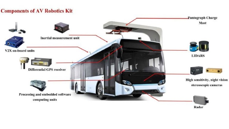 driverless-bus_resize