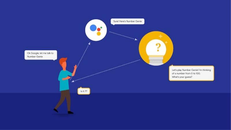resize numberg b3 6 05 Google開放Assistant數位助理平台 讓更多App內容可串接應用