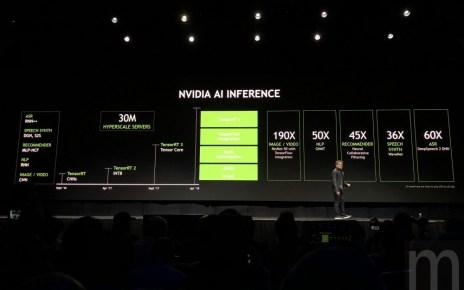 batch resize IMG 7616 從終端運算到雲端加速 NVIDIA期望持續推動更大規模的人工智慧成長